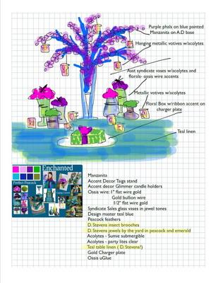 Shaffer Designs Blog