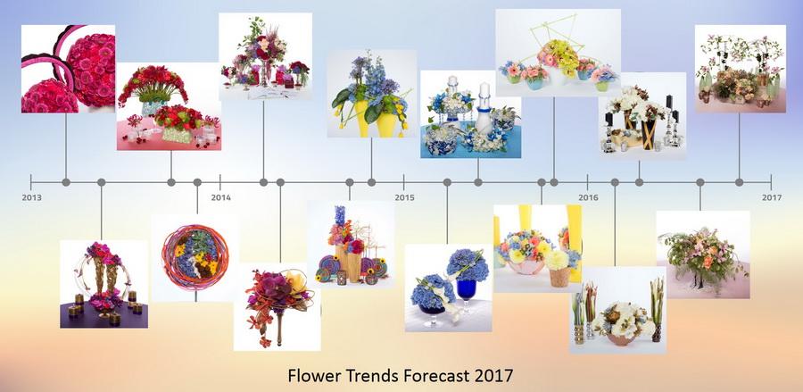 flower trends forecast - flower trends evolve for 2017